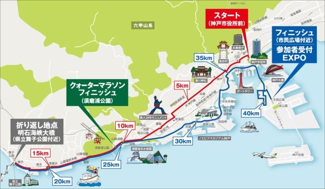 KobeMarathon2013map