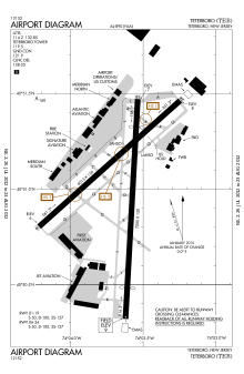 220px-Teterboro_airport_diagram